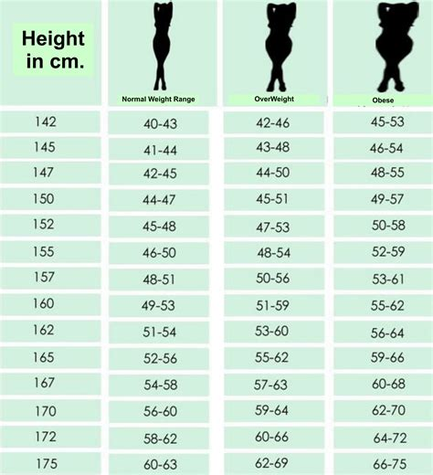 weight loss doctor mass picture 1
