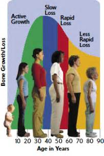 Loss of muscle in elderly picture 3