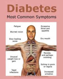 Ed in men with diabetes or high blood picture 1