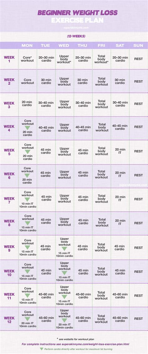 weight loss plans picture 5