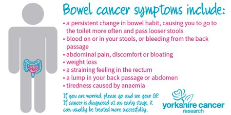 Colon cancer signs picture 6