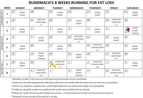 fat burning diet menu picture 11