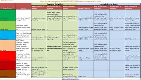 debris management planning picture 1