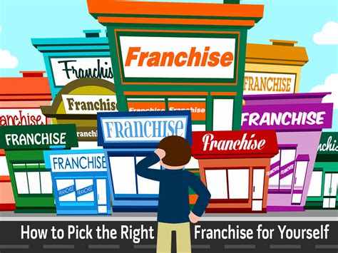 the best non franchise business opportunity picture 12