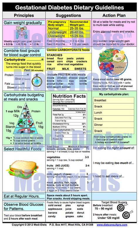diet guidelines for diabetics picture 1