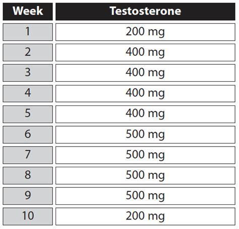 testosterone cycle weeks picture 1