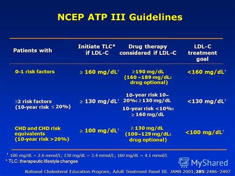 National cholesterol recommendations picture 2