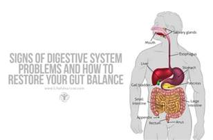 symptons of gastrointestinal tract problems picture 1