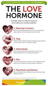 which vitamin can help the hormone oxytocin picture 3