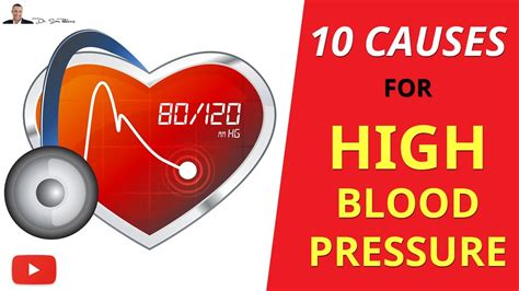 high blood pressure & irrateability picture 1
