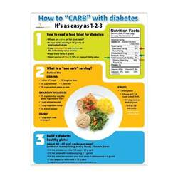 american diabetic diet picture 5