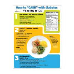 carbohydrates in diabetic diet picture 7