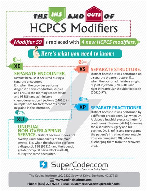 hcpcs code picture 1