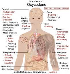 oxycodone for use on liver pain picture 3