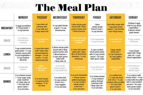 diabetic weekly menus picture 5