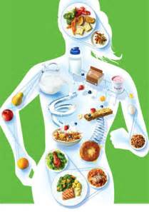 diet and nutrition picture 19