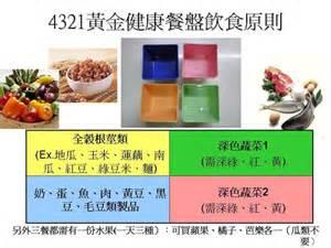 4321 diet picture 18
