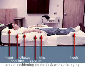 Blood pressure and body positioning picture 5