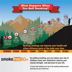 tuberculosis and not quit smoking picture 14