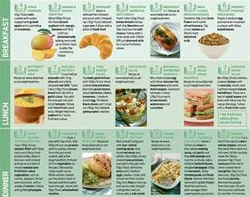 seven day menu for weight loss picture 6