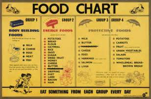 diabetic example diets picture 11