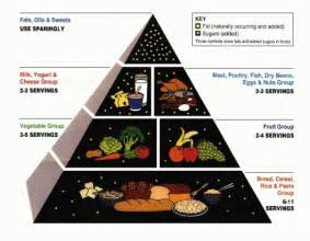ada diet average daily allowance picture 5