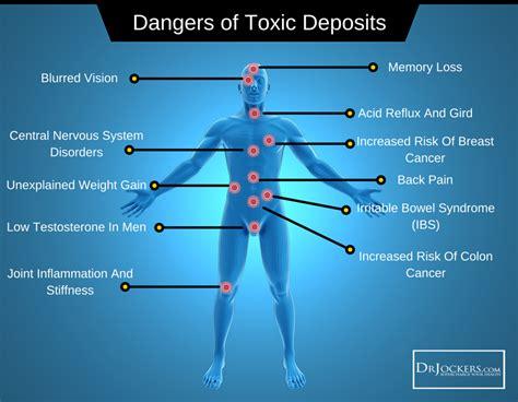 liver detoxification dangers picture 2