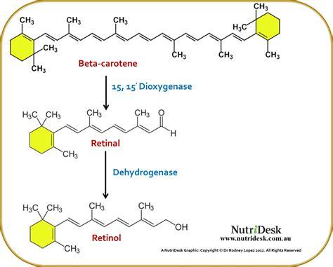 beta carotene for acne picture 5