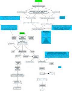 liver dysfunction symptoms picture 7