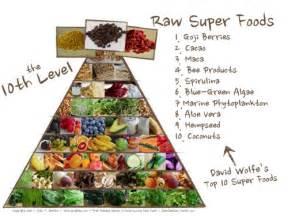 the super diet supera complete picture 3