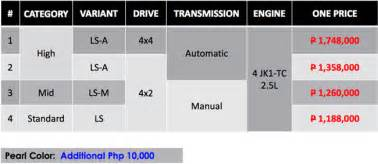 sclerotheraphy prices in the philippines picture 13