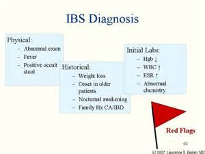 ibs pathophysiology picture 1