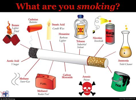 ways to stop smoking recreational drugs and cigarettes picture 5