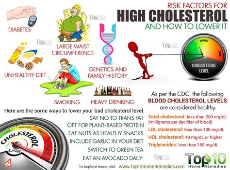 What is concidered high cholesterol picture 2