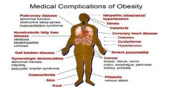 colon diseases picture 9