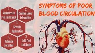 signs of poor blood circulation picture 5