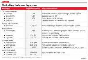 2014 best anti anti depression medications picture 9