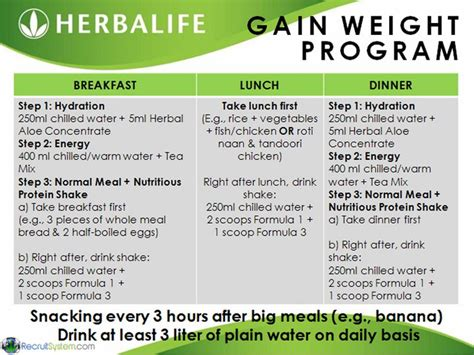 weight gain programs for women picture 2