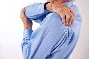 shoulder pain relief picture 1