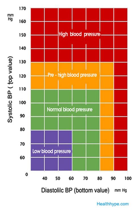 what foods affect the blood pressure test picture 10