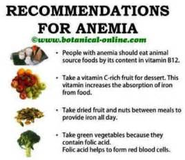 diet anemia picture 2