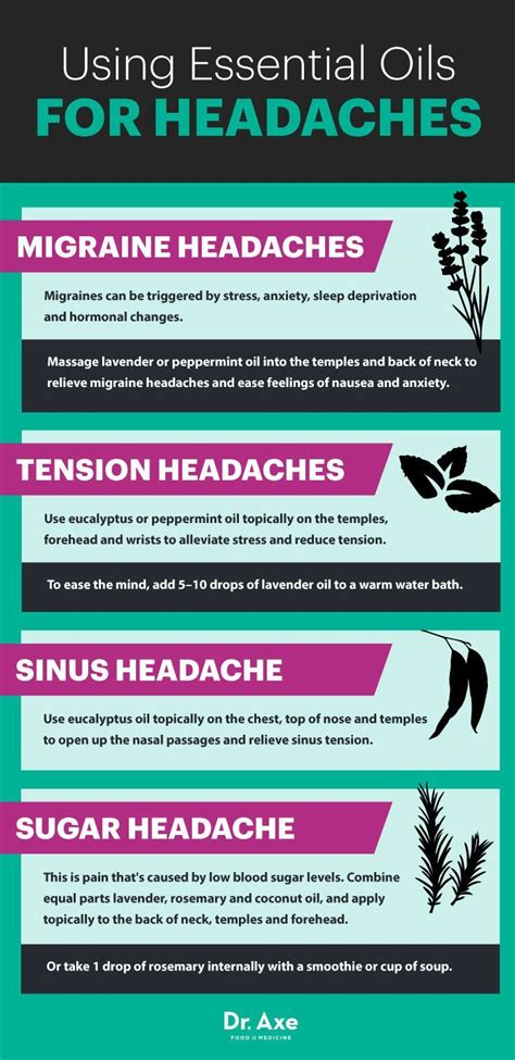 side effects detox by using young living oils picture 3