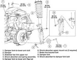 Lip suspension procedure picture 10