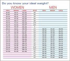 free weight loss anaylysis picture 17