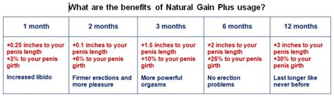 which natural herb increases or bulges the penis picture 13