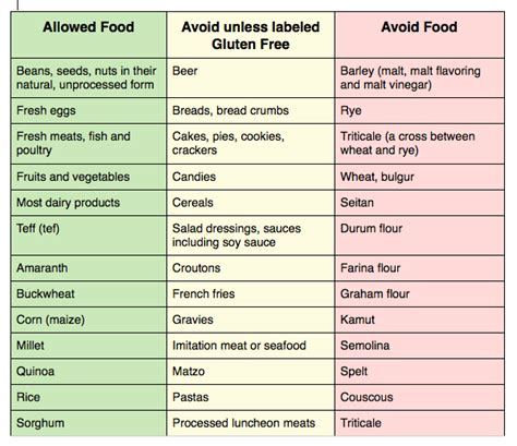 foods that effect the thyroid picture 11