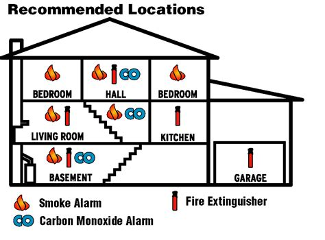 smoke detector location picture 1