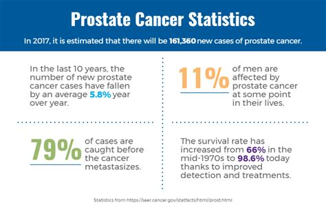 why prostate get harden picture 5