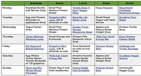 atkins quick start diet picture 14