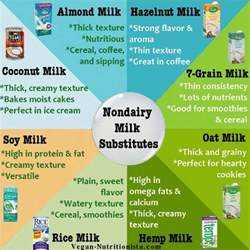 can you drink soy milk with a low picture 2